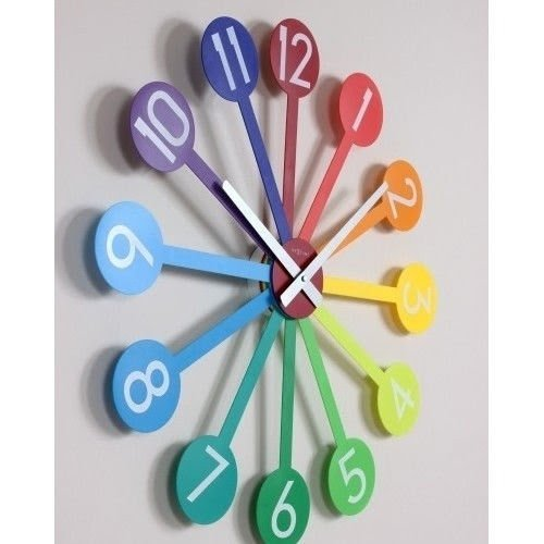Novelty wall clocks 1