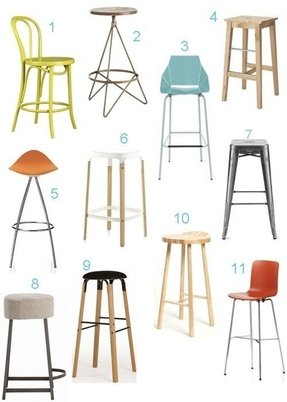 Types Of Kitchen Chairs
