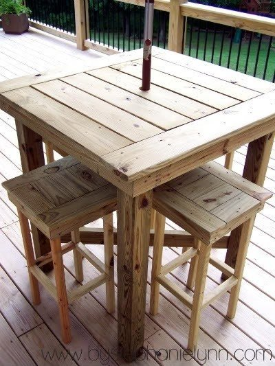 Genial Patio High Top Table
