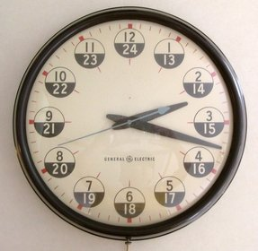 Military wall clocks