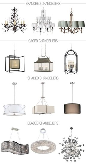 Types of chandeliers