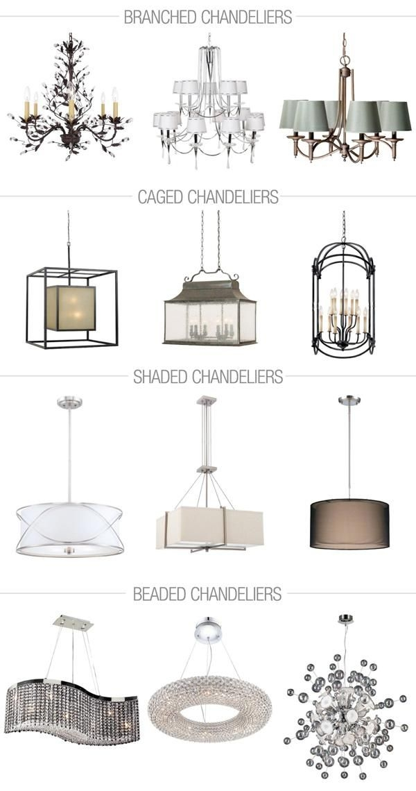 High Quality Types Of Chandeliers Amazing Design