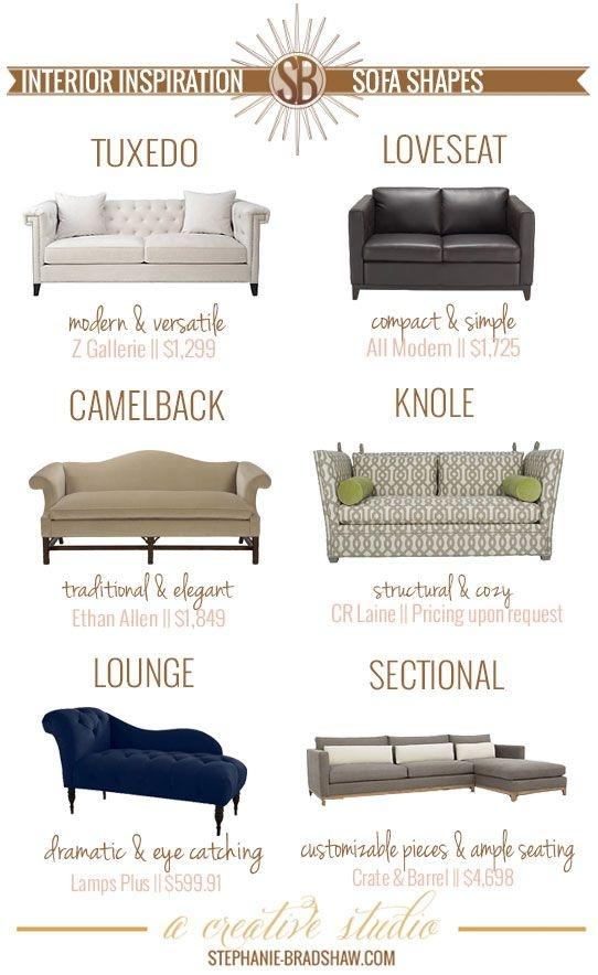 Ergonomic Furniture For The Home