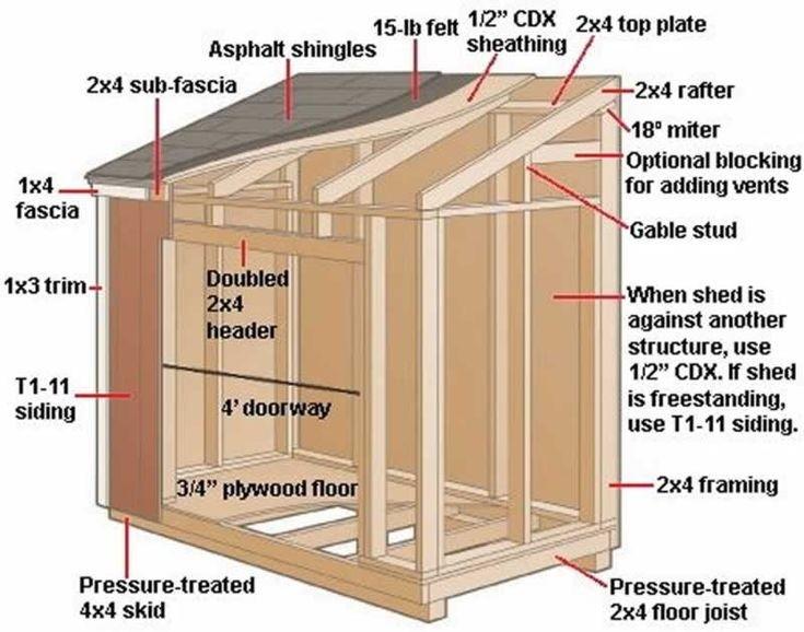 Outdoor Storage Box Wood 1