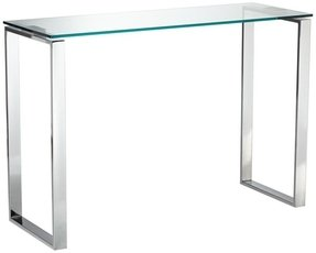Chrome console tables