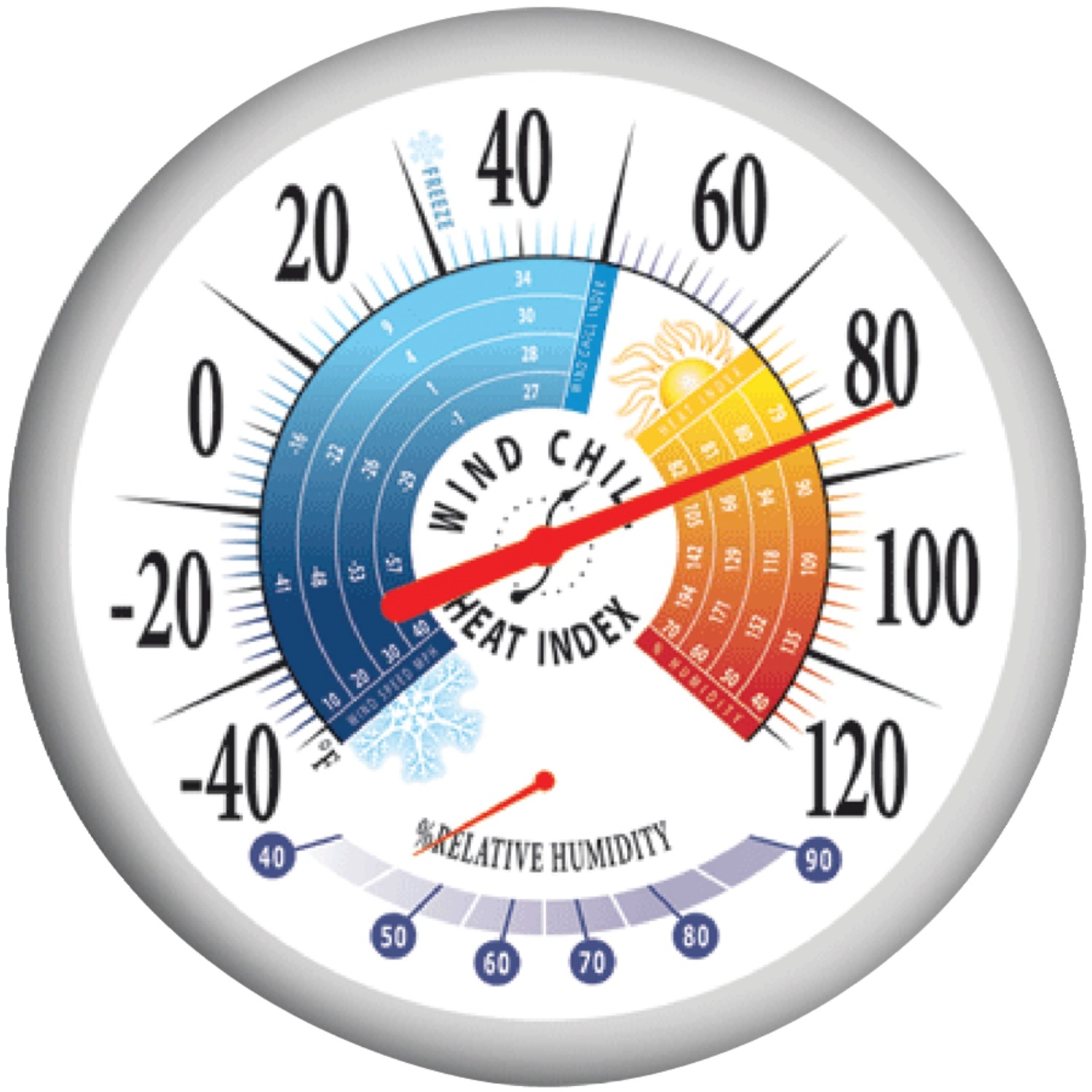 Wall Thermometer Outdoor