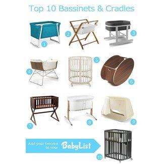Modern Baby Bassinet Ideas On Foter