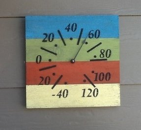 Rustic Outdoor Thermometer Foter