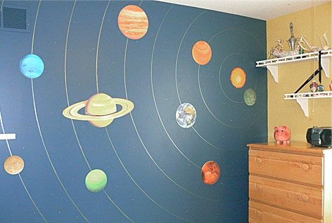 Attractive Decals Planet