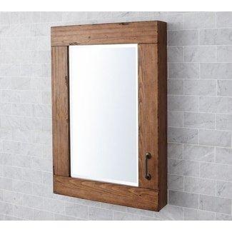 Unique Medicine Cabinets