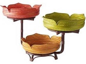 Kitchen Fruit Basket - Ideas on Foter