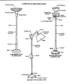 Torchiere Lamp Parts Ideas On Foter
