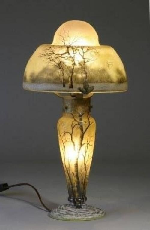 Incroyable Hand Painted Lamp Shades Table Lamps