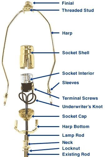 This Element Has Construction Inspired Of Kerosene Lamp. It Is Composed Of  Nickel Harp, Socket And Neck ...
