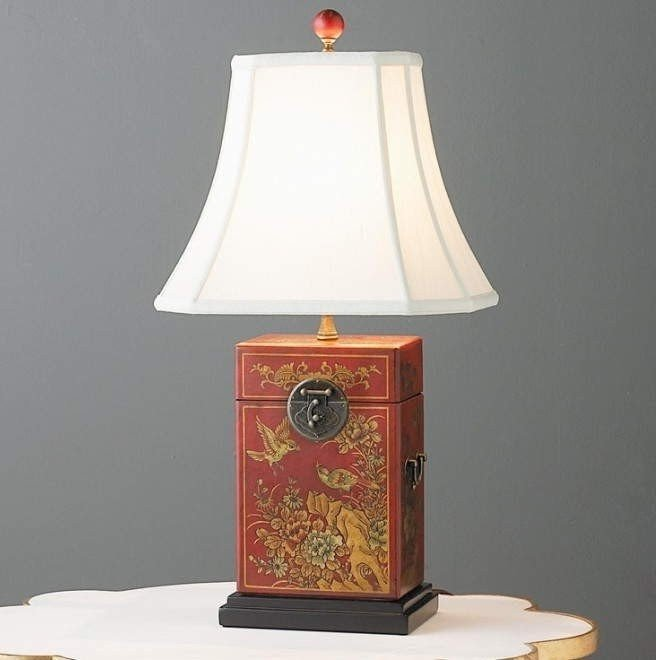 Perfect Oriental Lamp Shades For Table Lamps