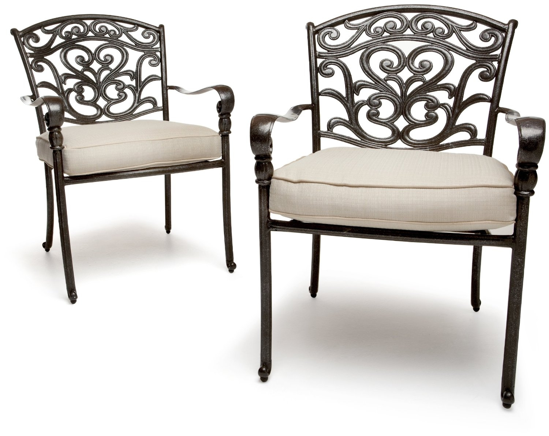Incroyable Strathwood Patio Furniture Sets .